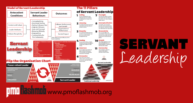 PMOs Supporting Modern Project Management – Servant Leadership